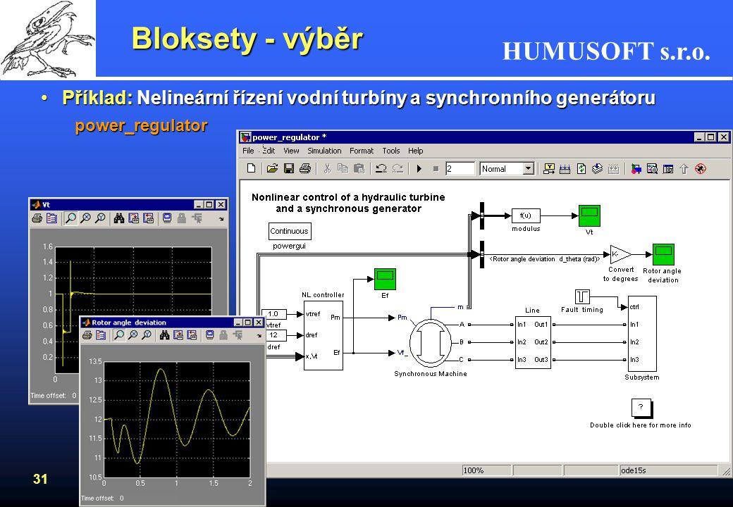 Bloksety - výběr Příklad: Nelineární řízení vodní turbíny a synchronního generátoru power_regulator
