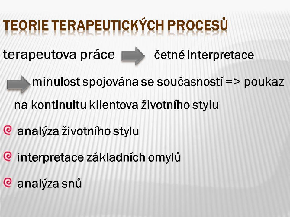 Teorie terapeutických procesů