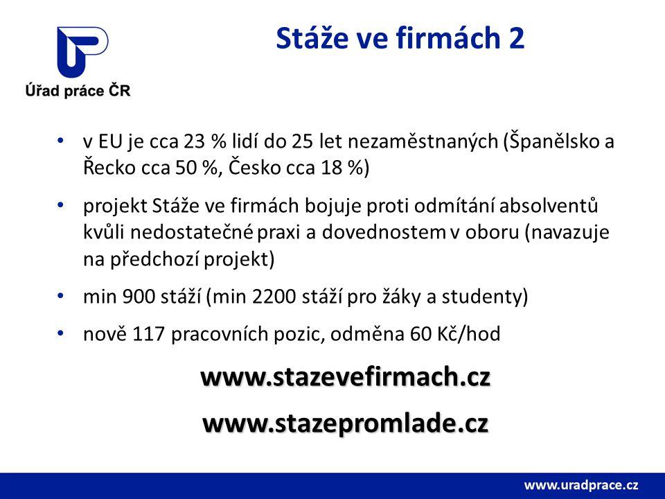 Stáže ve firmách 2 www.stazevefirmach.cz www.stazepromlade.cz