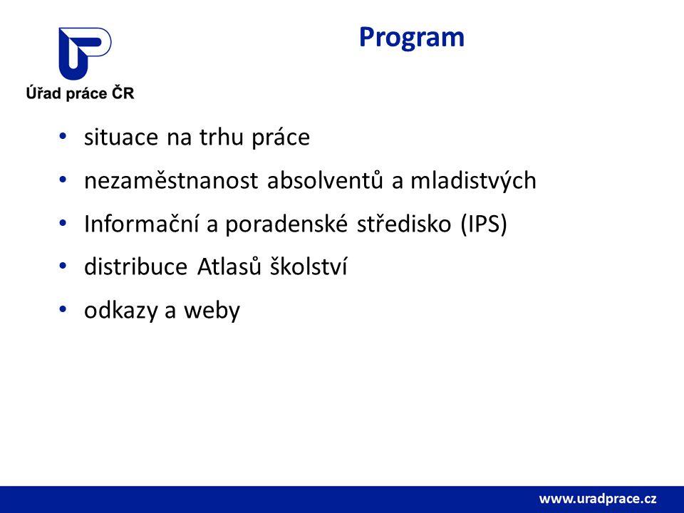 Program situace na trhu práce nezaměstnanost absolventů a mladistvých