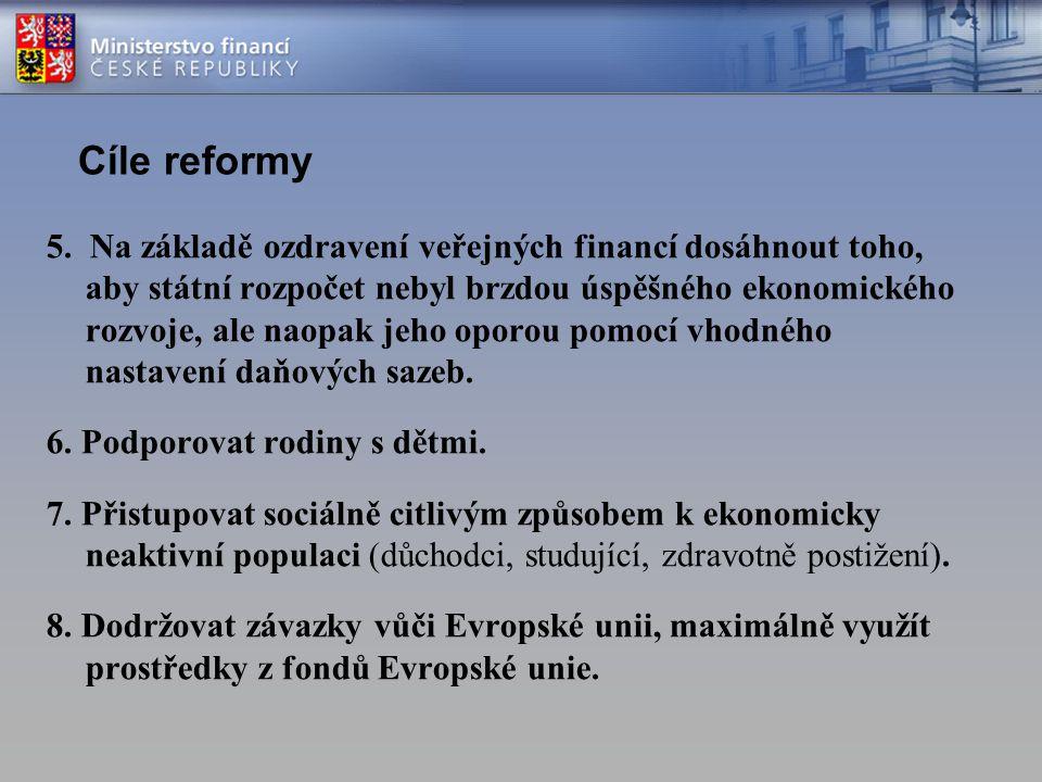 Cíle reformy