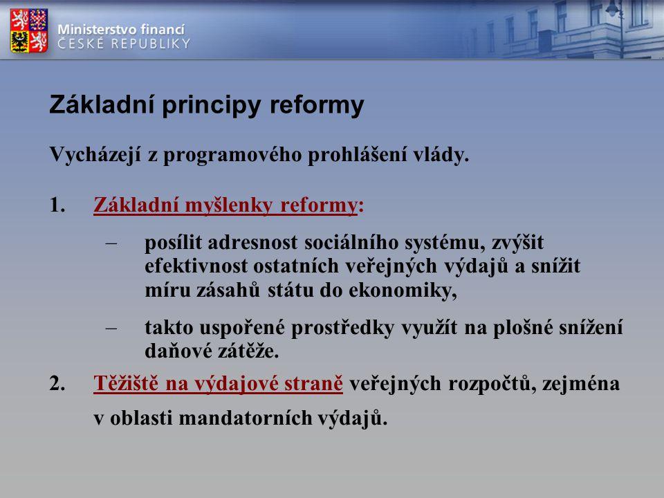 Základní principy reformy