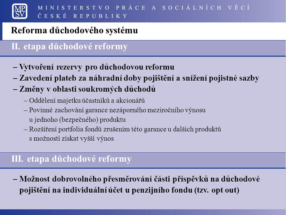 Reforma důchodového systému