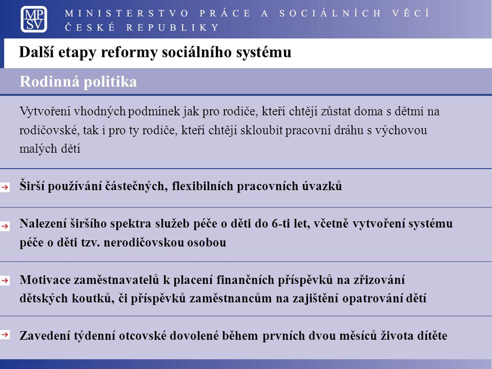 Další etapy reformy sociálního systému