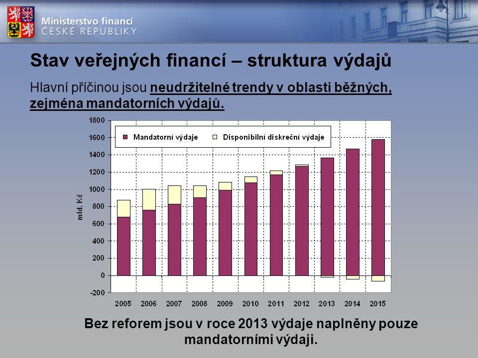 Stav veřejných financí – struktura výdajů