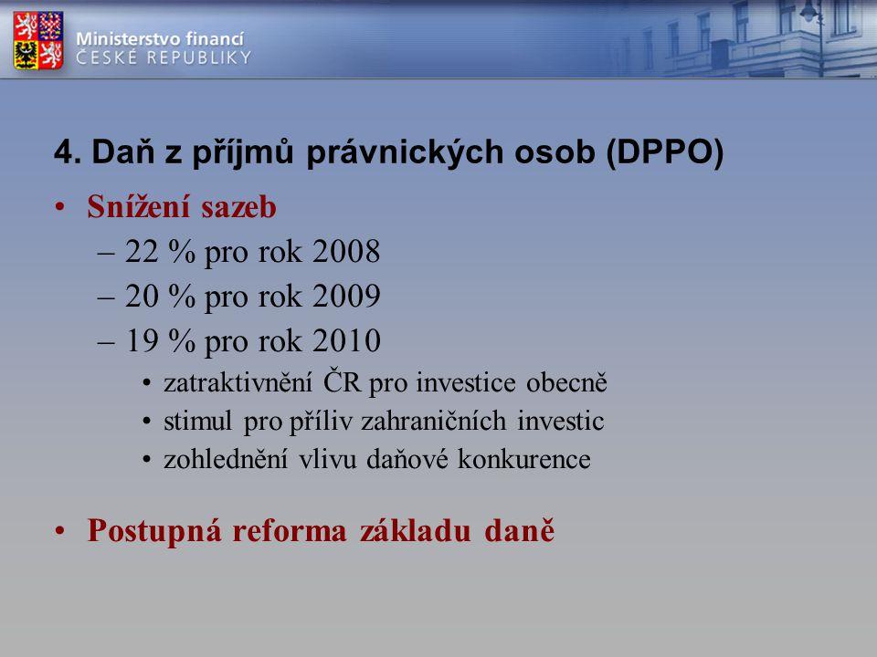4. Daň z příjmů právnických osob (DPPO)