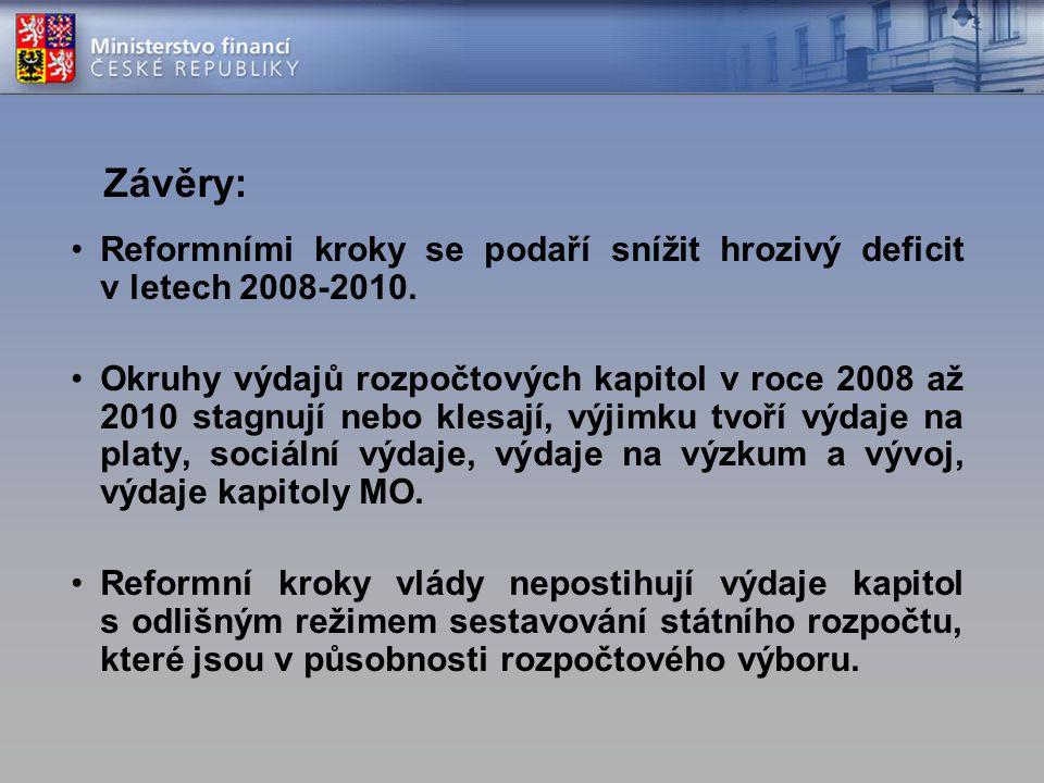 Závěry: Reformními kroky se podaří snížit hrozivý deficit v letech 2008-2010.