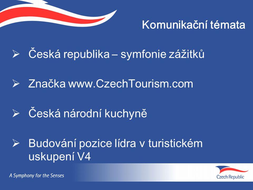 Komunikační témata Česká republika – symfonie zážitků. Značka www.CzechTourism.com. Česká národní kuchyně.