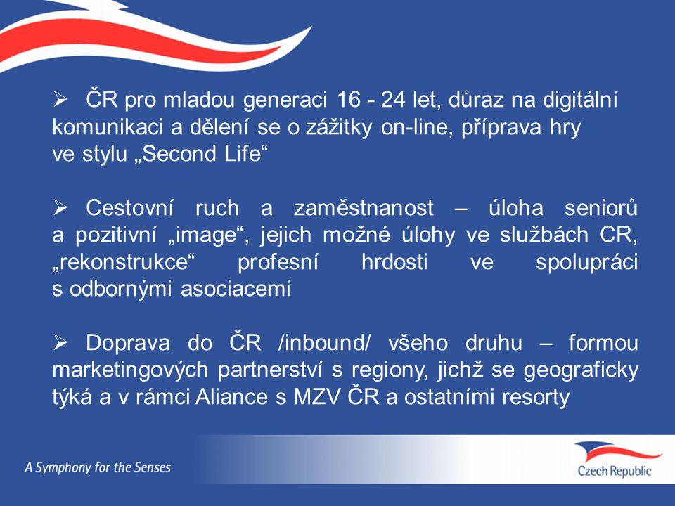 """ČR pro mladou generaci 16 - 24 let, důraz na digitální komunikaci a dělení se o zážitky on-line, příprava hry ve stylu """"Second Life"""