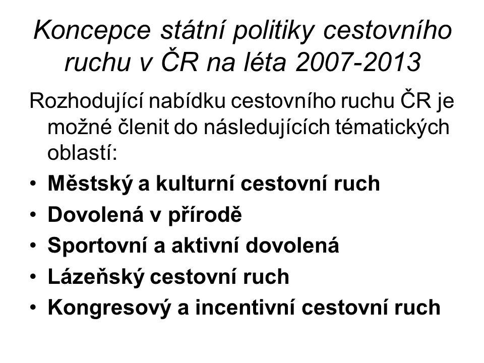 Koncepce státní politiky cestovního ruchu v ČR na léta 2007-2013