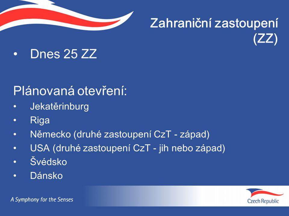 Zahraniční zastoupení (ZZ)