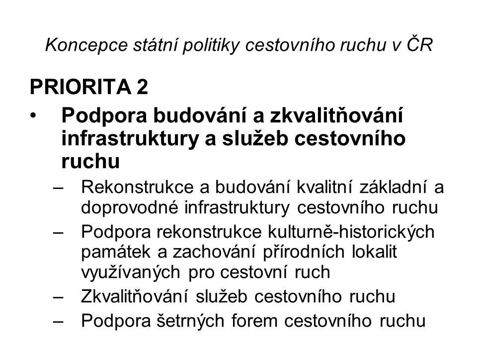Koncepce státní politiky cestovního ruchu v ČR