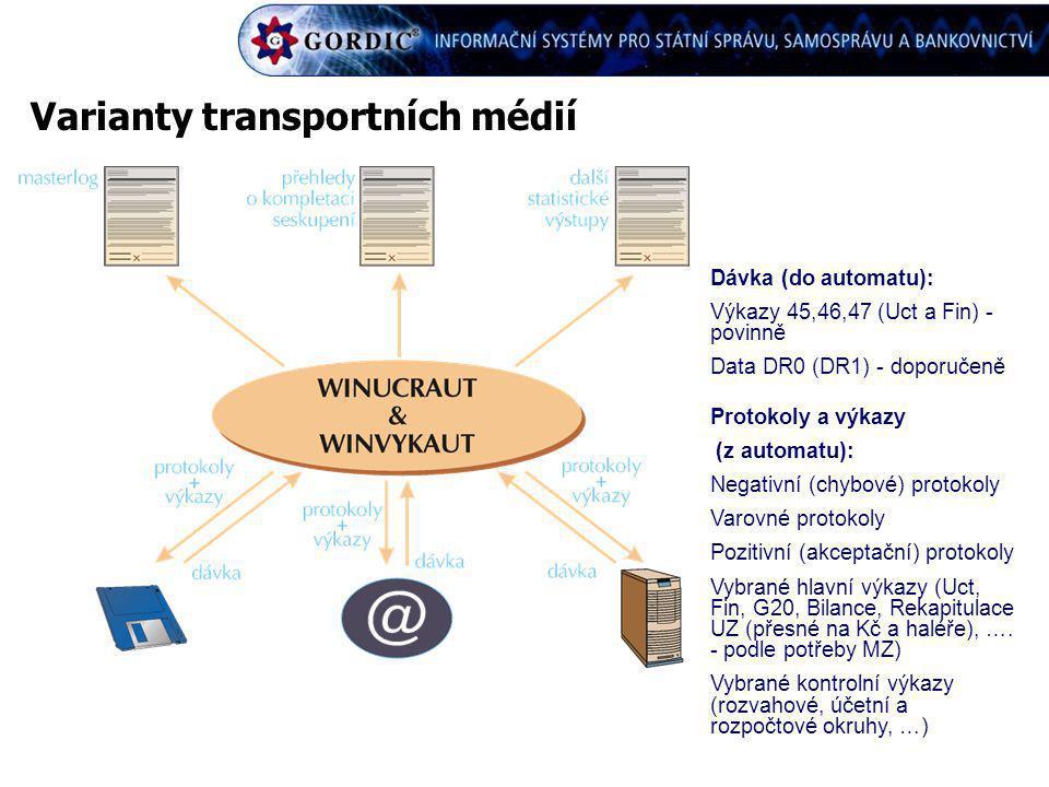 Varianty transportních médií