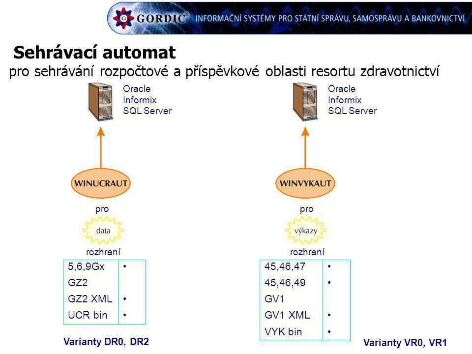 Sehrávací automat pro sehrávání rozpočtové a příspěvkové oblasti resortu zdravotnictví. Oracle. Informix.