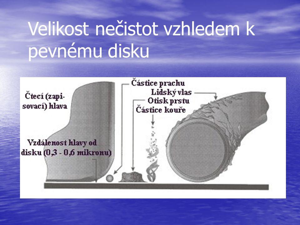 Velikost nečistot vzhledem k pevnému disku