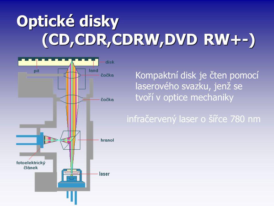 Optické disky (CD,CDR,CDRW,DVD RW+-)