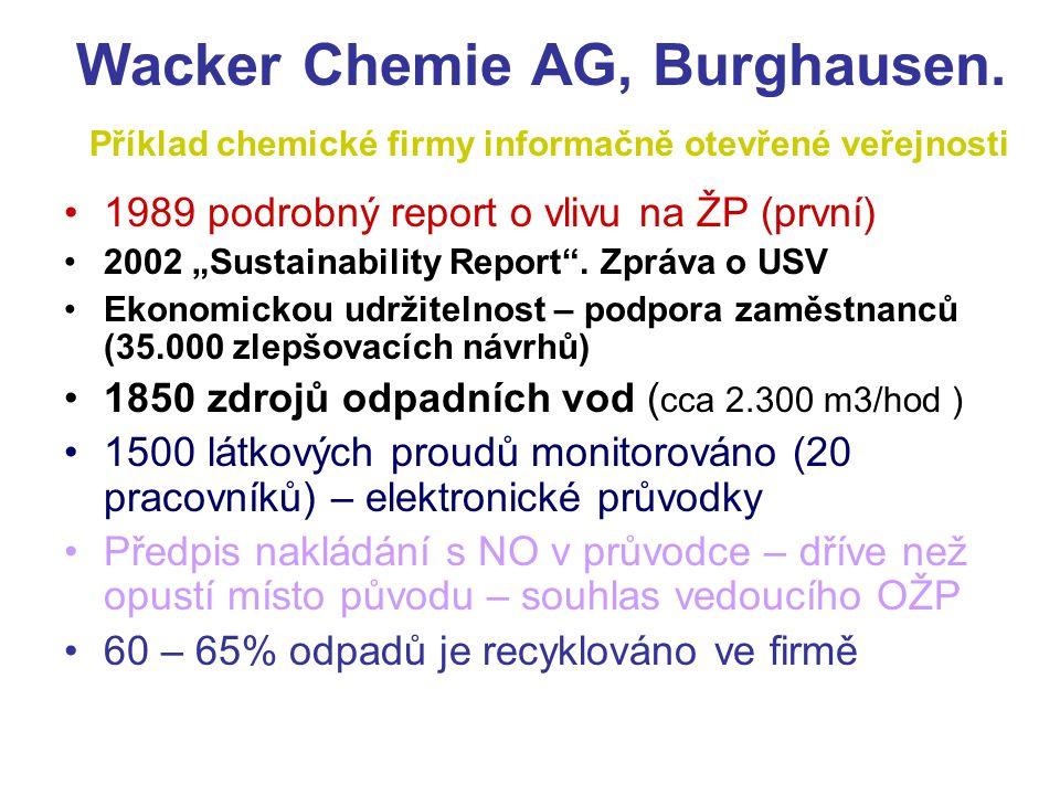 Wacker Chemie AG, Burghausen