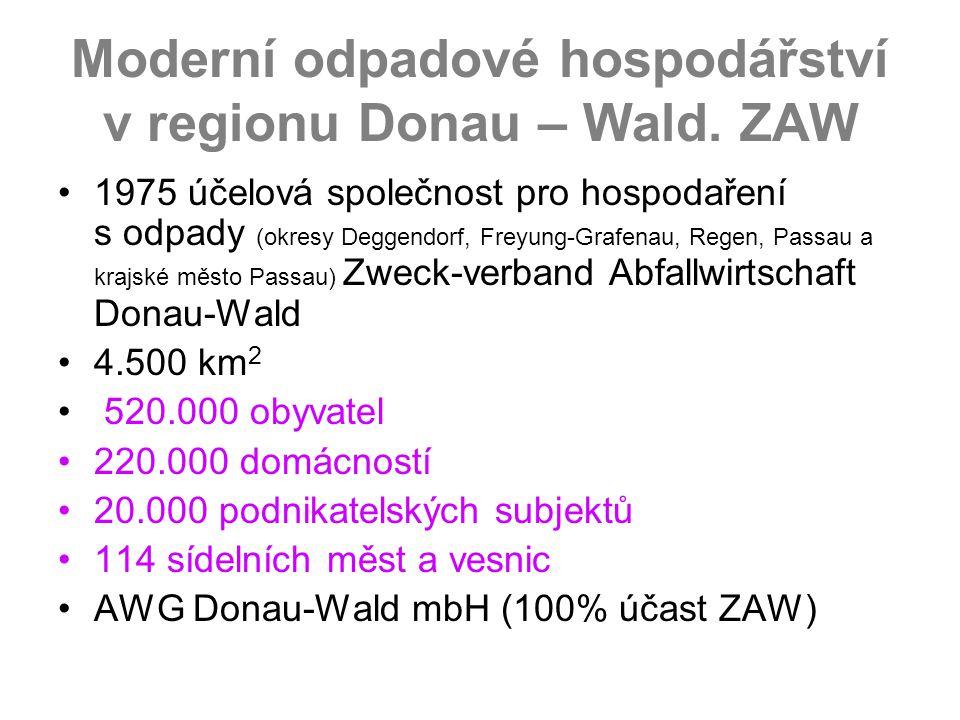 Moderní odpadové hospodářství v regionu Donau – Wald. ZAW