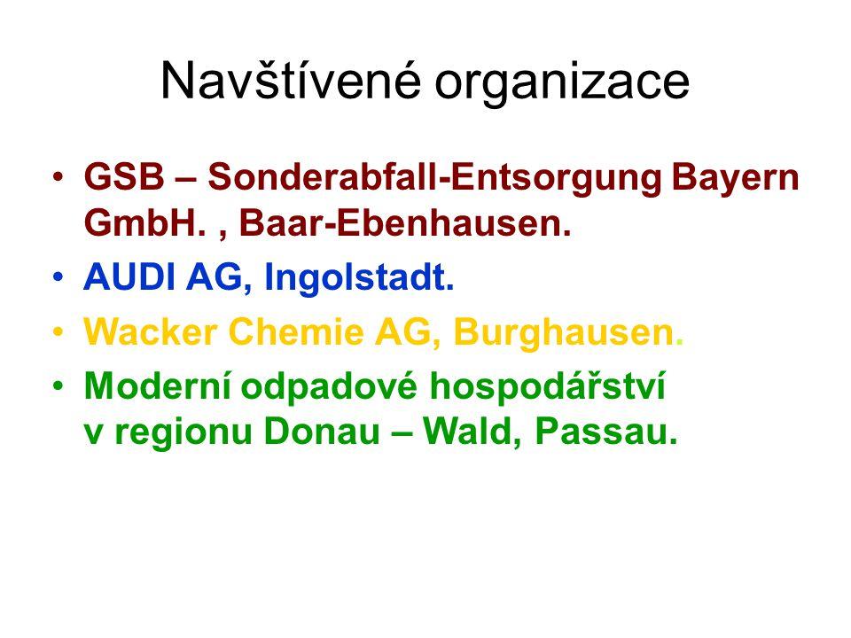 Navštívené organizace