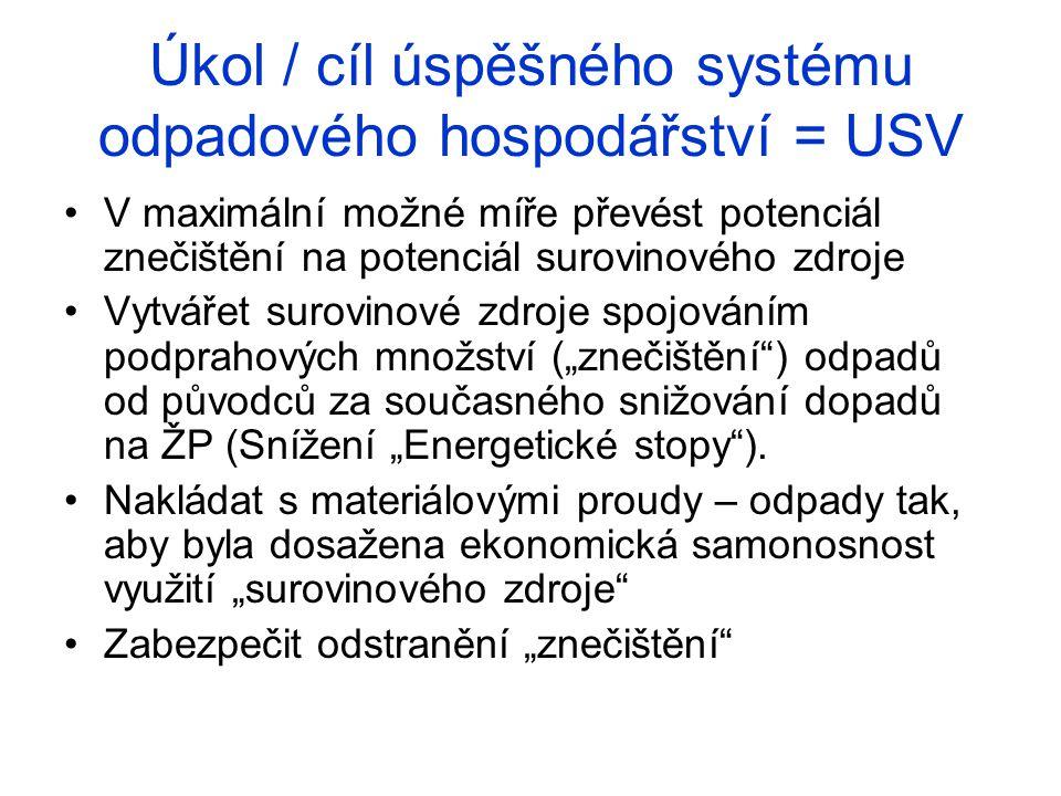 Úkol / cíl úspěšného systému odpadového hospodářství = USV