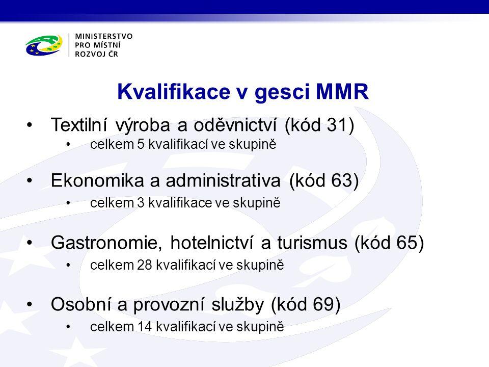 Kvalifikace v gesci MMR