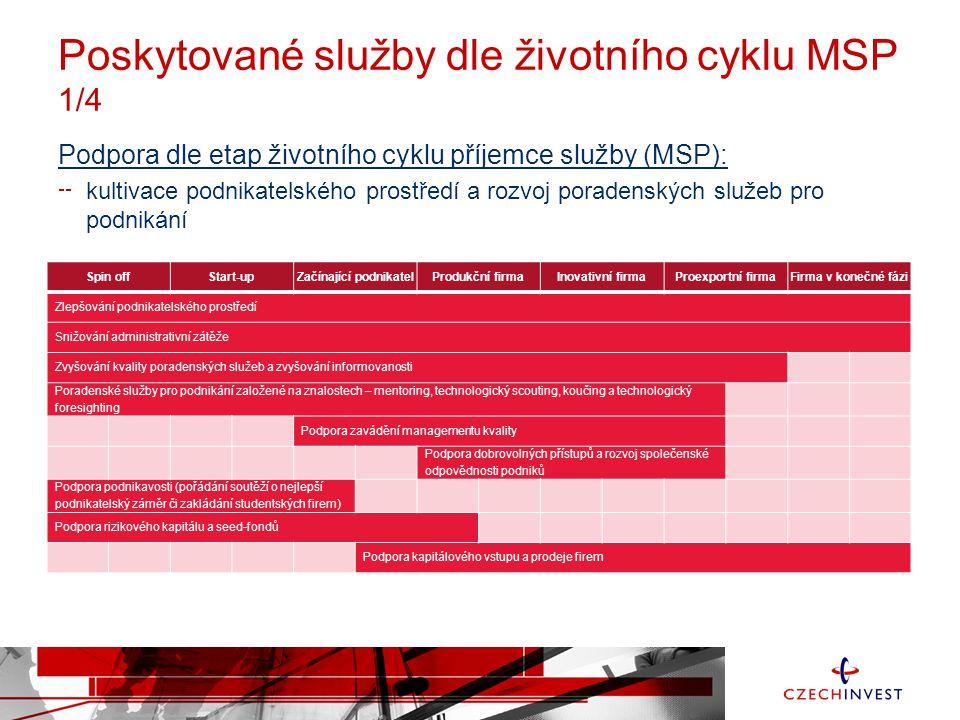 Poskytované služby dle životního cyklu MSP 1/4
