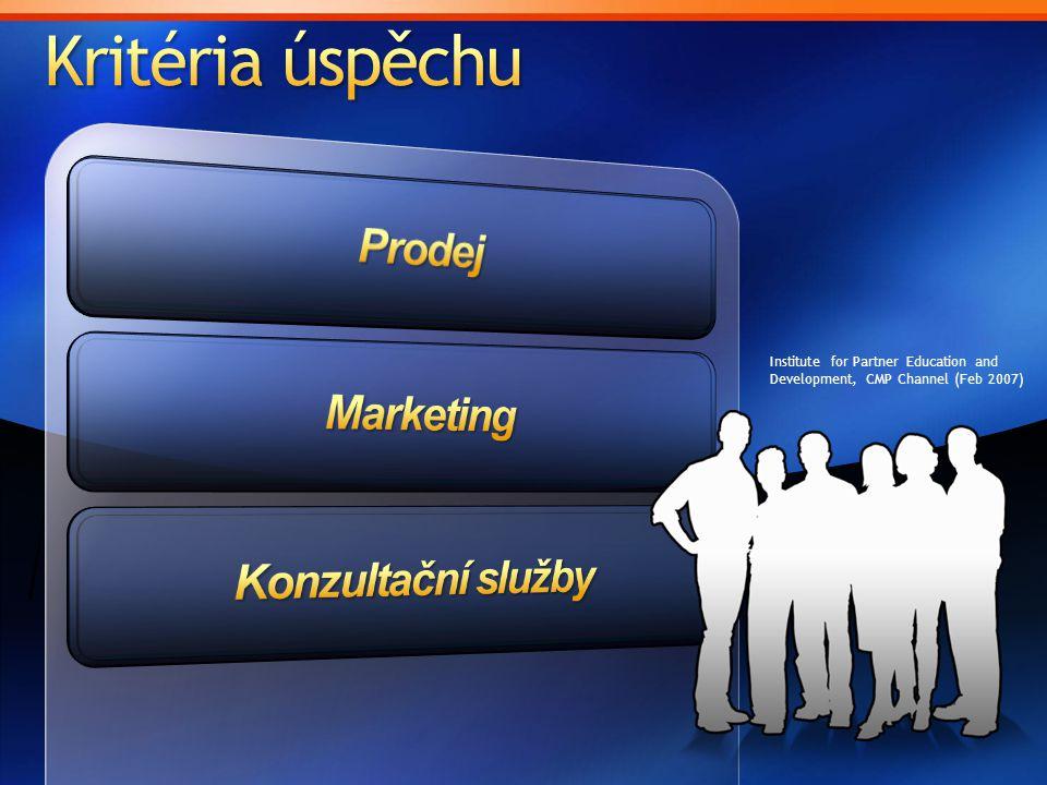 Kritéria úspěchu Prodej Marketing Konzultační služby