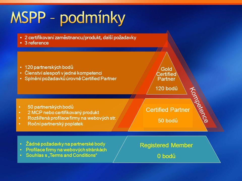 MSPP – podmínky Kompetence Certified Partner Registered Member 0 bodů