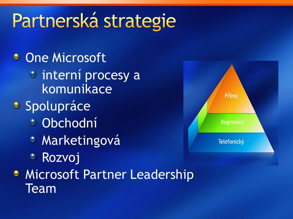 Partnerská strategie One Microsoft interní procesy a komunikace
