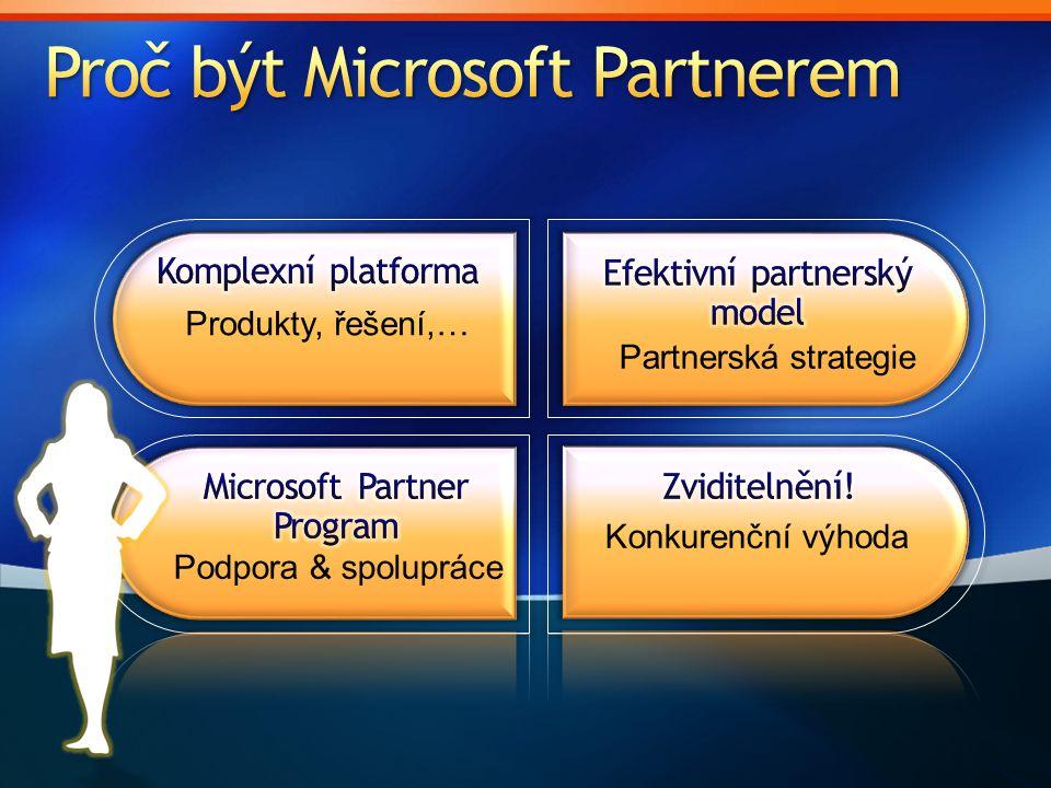 Proč být Microsoft Partnerem