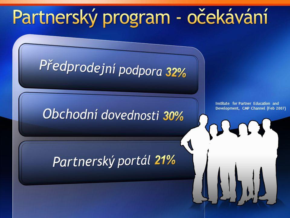 Partnerský program - očekávání