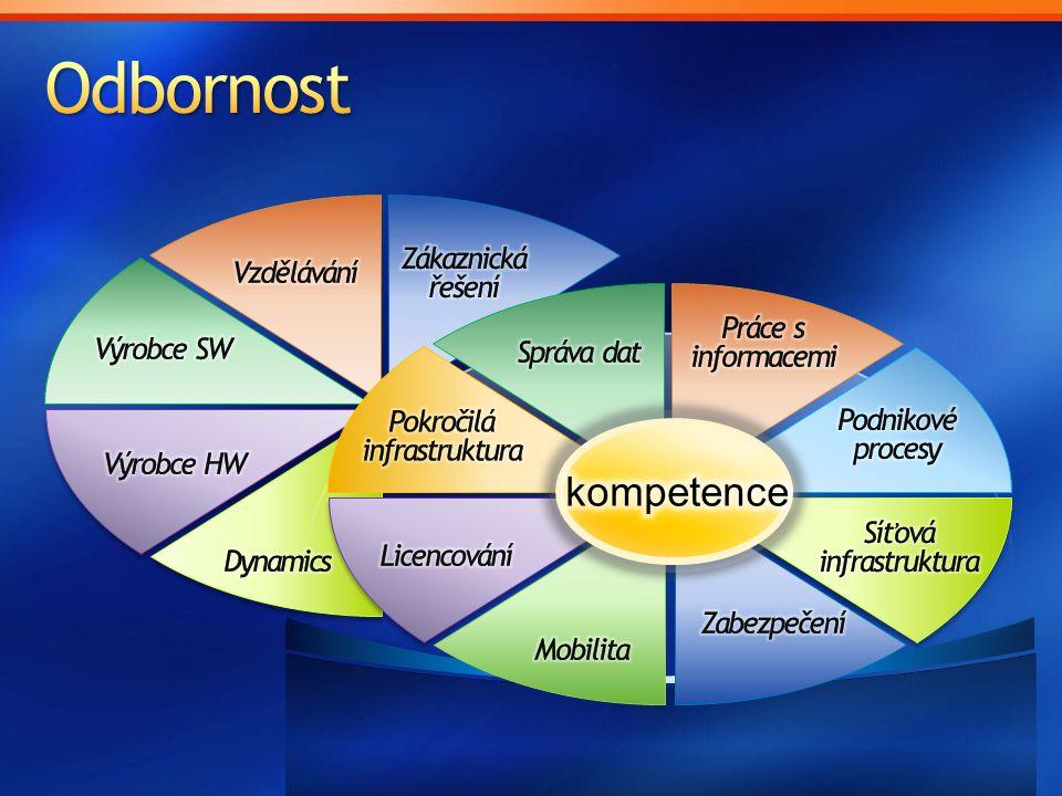 Odbornost kompetence Zákaznická řešení Vzdělávání Práce s informacemi