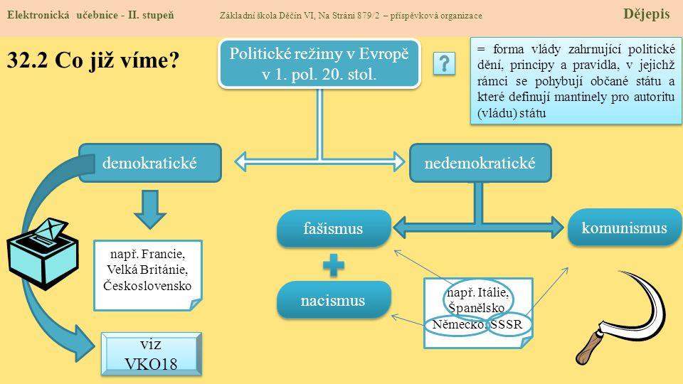 32.2 Co již víme Politické režimy v Evropě v 1. pol. 20. stol.
