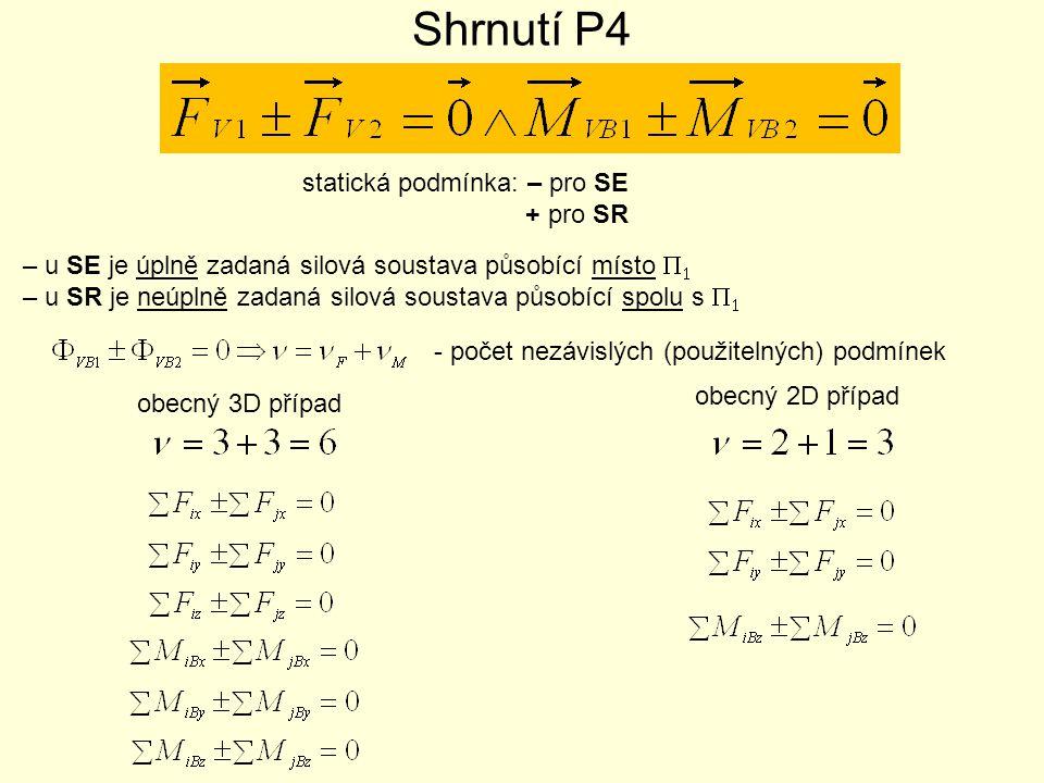 Shrnutí P4 statická podmínka: – pro SE + pro SR