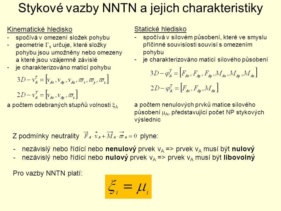 Stykové vazby NNTN a jejich charakteristiky