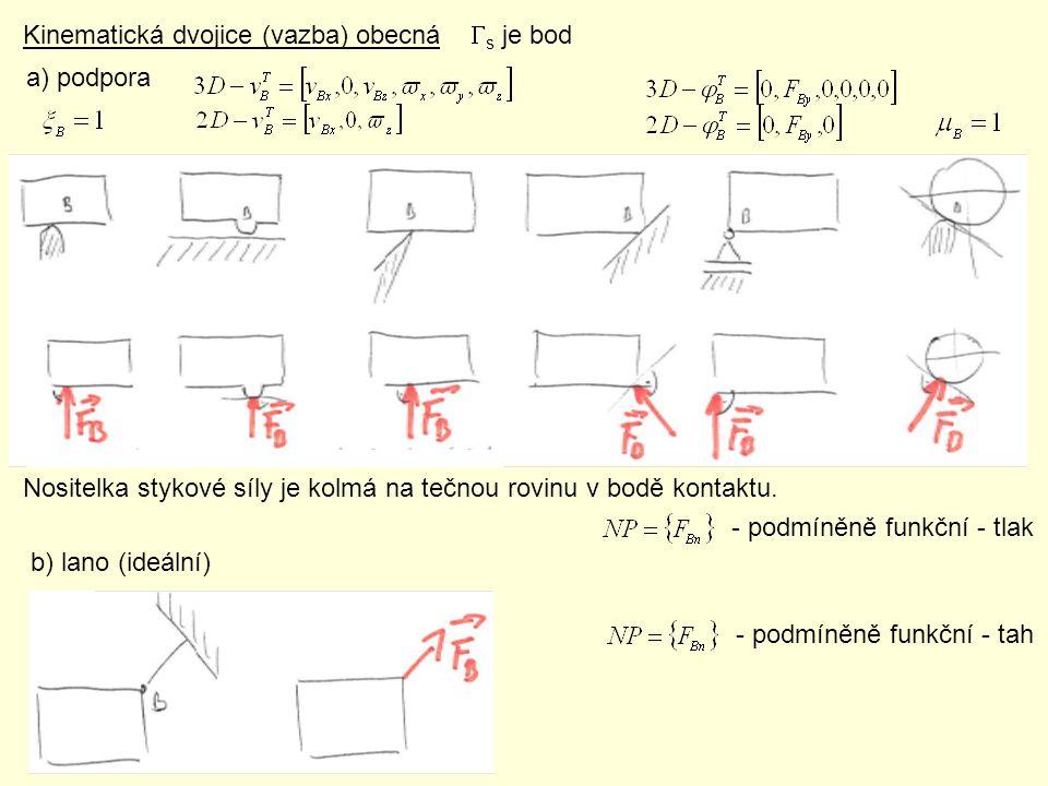 Kinematická dvojice (vazba) obecná