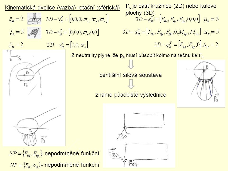 Gs je část kružnice (2D) nebo kulové plochy (3D)