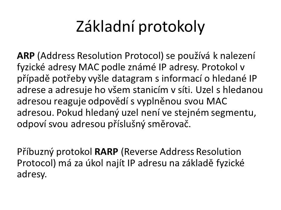 Základní protokoly
