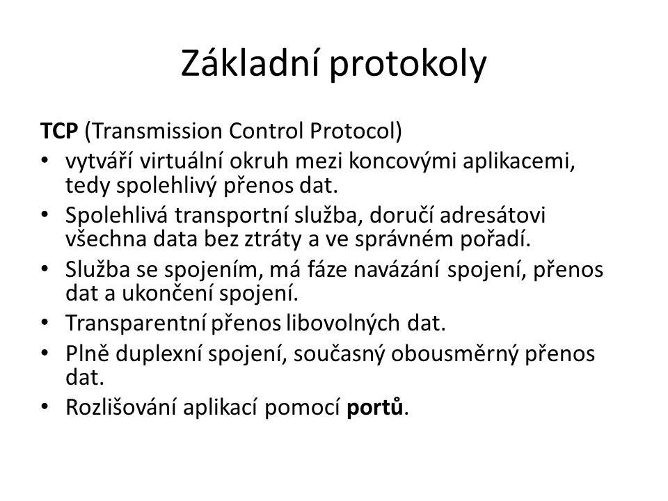 Základní protokoly TCP (Transmission Control Protocol)