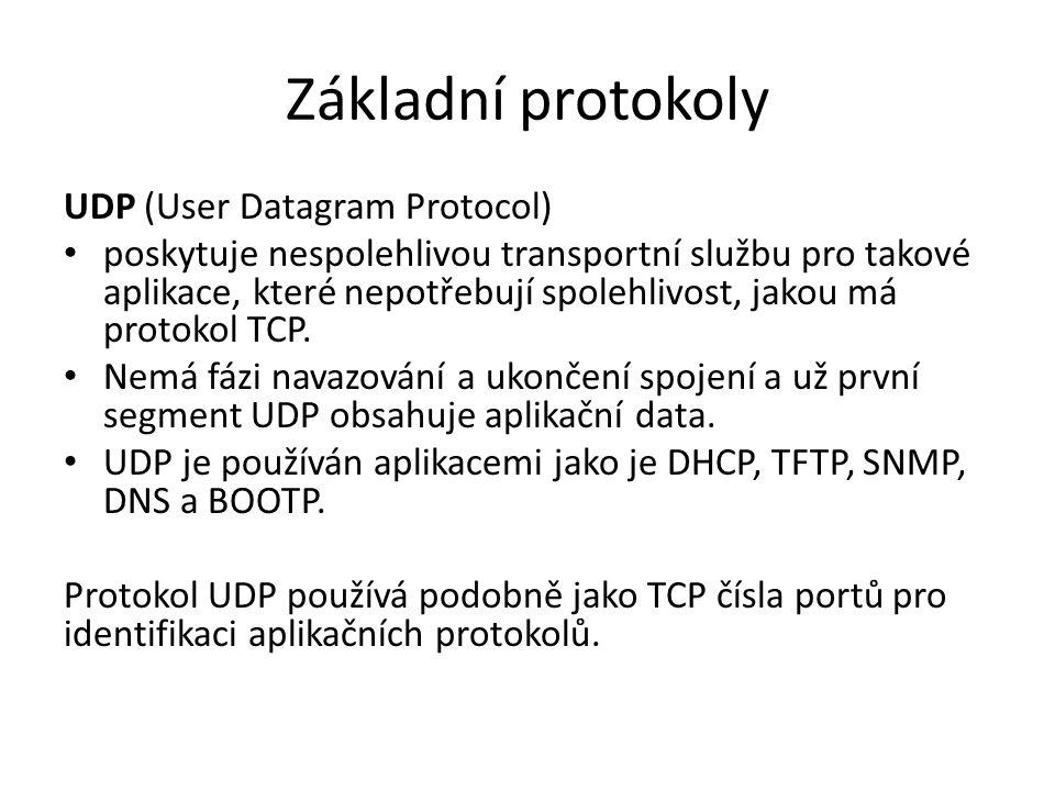 Základní protokoly UDP (User Datagram Protocol)