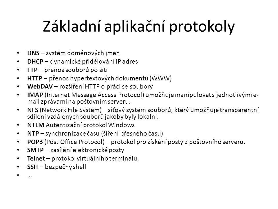Základní aplikační protokoly