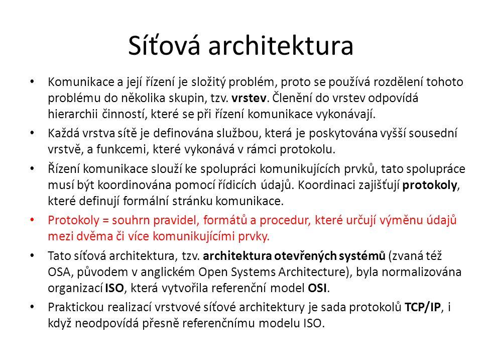 Síťová architektura