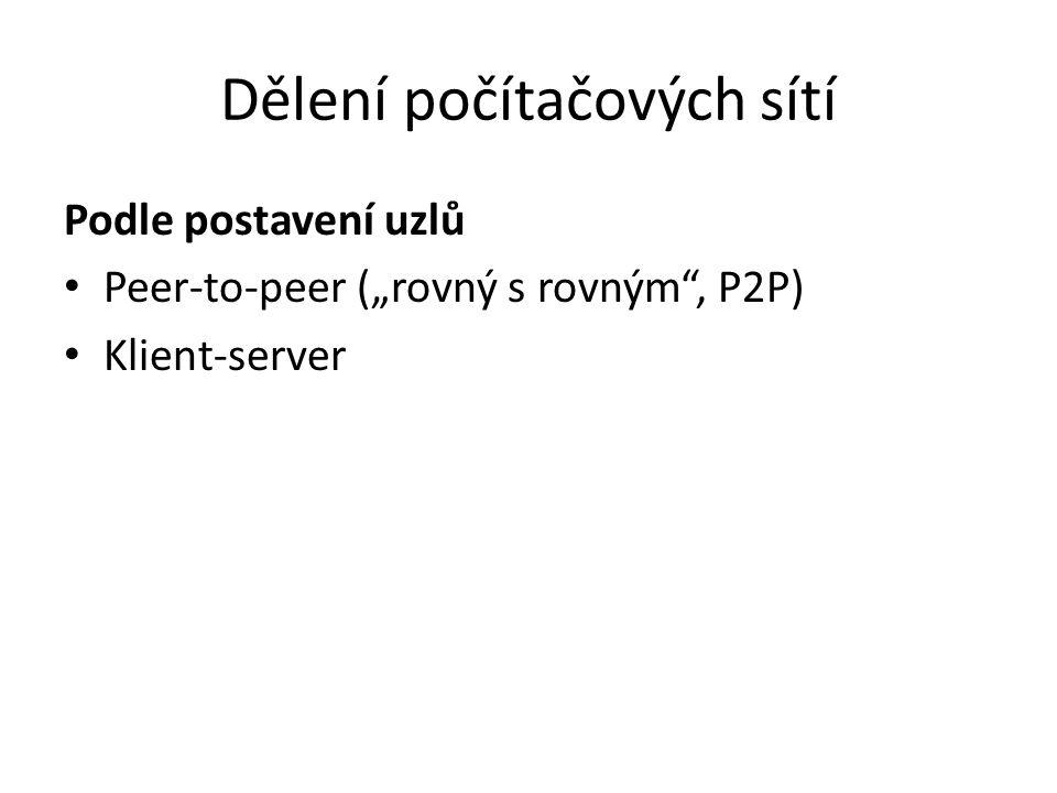 Dělení počítačových sítí