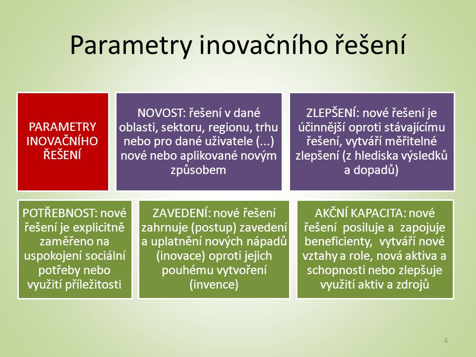 Parametry inovačního řešení