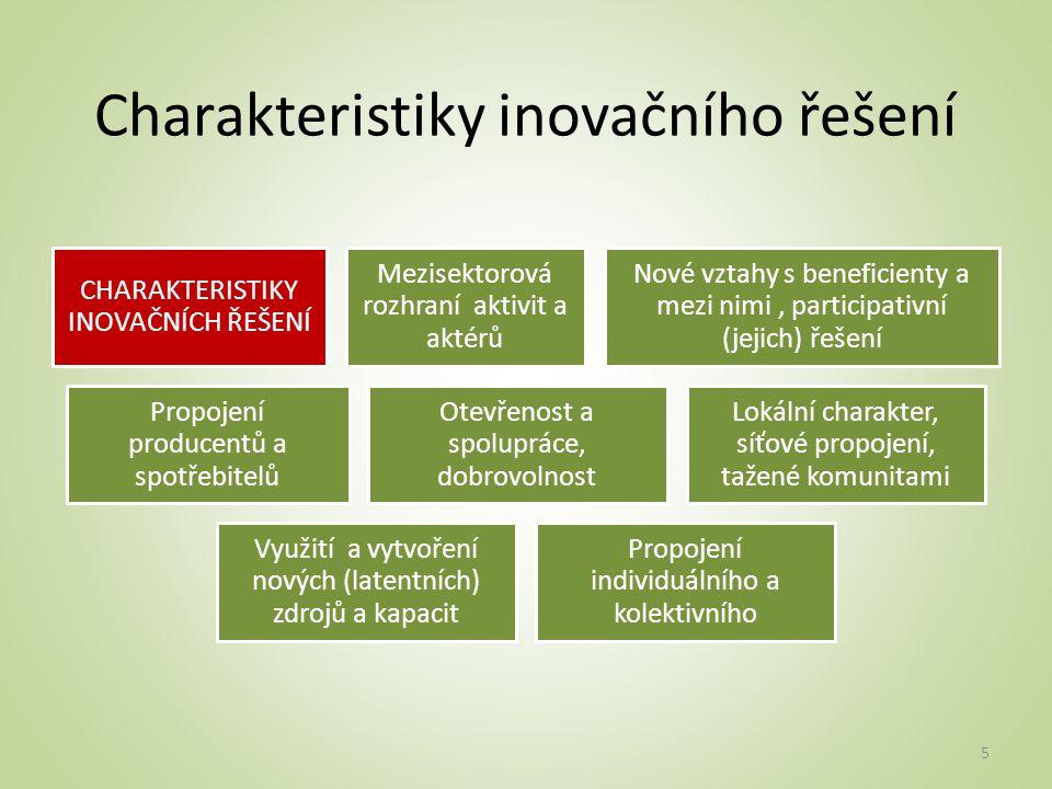 Charakteristiky inovačního řešení