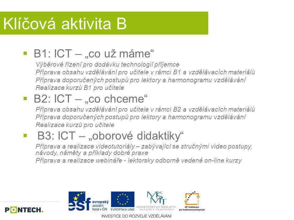 "Klíčová aktivita B B1: ICT – ""co už máme B2: ICT – ""co chceme"