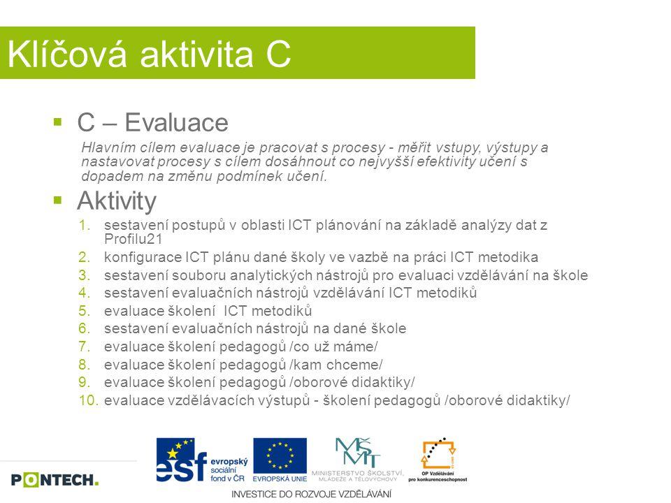 Klíčová aktivita C C – Evaluace Aktivity