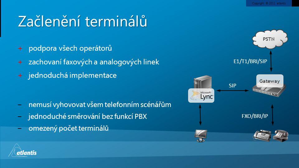 Začlenění terminálů podpora všech operátorů