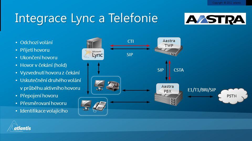 Integrace Lync a Telefonie