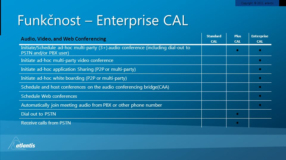 Funkčnost – Enterprise CAL
